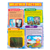 Trend, Anchor Chart: Weather Factors, Science STEM, 17 x 22 Inches, Grades 1-5