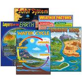 Earth Science Bulletin Board Chart Pack