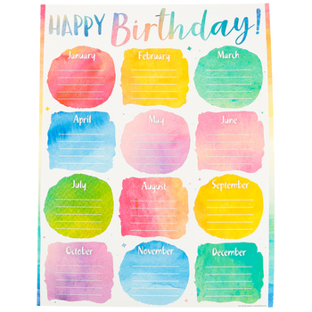 Teacher Created Resources, Watercolor Customizable Happy Birthday Chart, 17 x 22 Inches, Multi-Colored, 1 Piece
