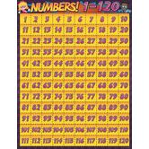 Superheroes Collection, Classroom Numbers Chart, 17 x 22 Inches, Multi-Colored