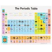 Creative Teaching Press, Anchor Chart: The Periodic Table, Science STEM, 17 x 22 Inches, Grades 4-12