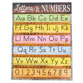 Teacher Created Resources, Anchor Chart: Home Sweet Classroom Letters and Numbers, 17 x 22 Inches