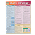 BarCharts, Math Review Laminated Quick Study Guide, 8.5 x 11 Inches, 6 Pages, Grades 5-12 and up