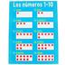Creative Teaching Press, Los Numeros 1-10 Chart, Spanish, Numbers, 17 x 22-Inch
