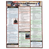 BarCharts Inc, American History 2 Laminated Quick Study Guide, 8.5 x 11 Inches, 6 Pages, Grades 6-Adult