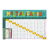 The Brainery, Multiplication Learning Mat, Plastic, 11 1/2 x 17 1/2 Inches, Ages 4 and up
