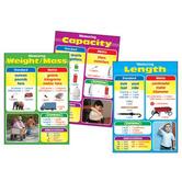 Photographic Measurement Bulletin Board Chart Pack