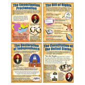 Teacher Created Resources, Important U.S. Documents Poster Set, 4 Piece, 17 x 22 Inches, Grades 4-12