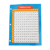 The Brainery, Notebook Addition & Subtraction Chart, 8.50 x 11-Inches, Multi-Colored