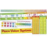 Scholastic, Place Value System Bulletin Board Set, STEM, Multi-Colored, 7 Pieces, Grades PreK-5