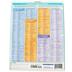 BarCharts Inc, Reading Fundamentals 2 Spelling, Quick Study Academic Guide, Grades 6-Adult