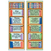 McDonald Publishing, Elements of Literature 2-Sided Bookmarks, 2 x 6 Inches, Pack of 36