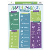 Renewing Minds, Classroom Math Symbols Explained Chart, 17 x 22 Inches, Multi-Colored, 1 Each
