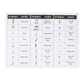 The Brainery, Dry-Erase Music Staff Board, 8 x 11 Inches, White, 1 Piece