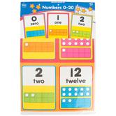 Carson-Dellosa, Numbers 0-20 Bulletin Board Set, Multi-colored, 43 Pieces, Grades PreK-1