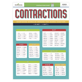 Renewing Minds, Classroom Contractions Chart, 17 x 22 Inches, Multi-Colored, 1 Each