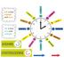 Creative Teaching Press, Core Decor Telling Time Bulletin Board Set, Multi-Colored, 39 Pieces, Grades K-2