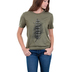 NOTW, Psalm 91:4 He Will Cover You, Women's Short Sleeve T-Shirt, Olive Heather, X-Small