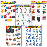 Kindergarten Basic Skills Chart Pack Bulletin Board