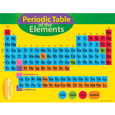 Trend, Anchor Chart: Periodic Table of the Elements, Science STEM, 17 x 22 Inches, Grades 4-12