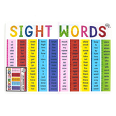 The Brainery, Sight Words Learning Mat, Plastic, 11 1/2 x 17 1/2 Inches, Ages 4 and up