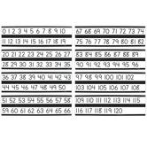 Schoolgirl Style, Simply Boho Number Line Manuscript Mini Bulletin Board Set, 16 Pieces, Grades K-5