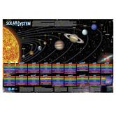 QuickStudy Reference Guides, Solar System Laminated Guide & Poster, 24 x 36 inches