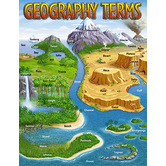 Geography Terms Chart