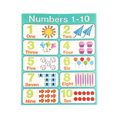 Renewing Minds, Numbers 1-10 Chart, 17 x 22 Inches, Multi-Colored, 1 Each
