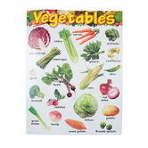 TREND, Vegetables Chart, 17 x 22 Inches, Multi-Colored, 1 Piece