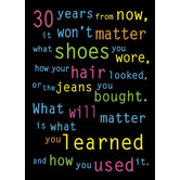 30 Years From Now, It Won't Matter - ARGUS® Poster