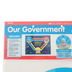Scholastic, Our Government: Bulletin Board Set, Multi-colored, 8 Pieces, Grades 2-6